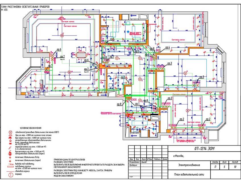 Проектирование электрических сетей в Перми